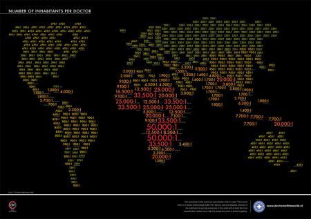 Number of Inhabitants per Doctor