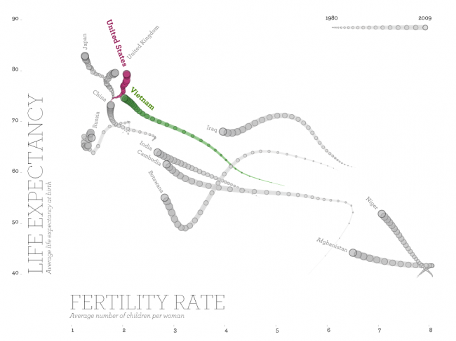 life-fertility-1024x768