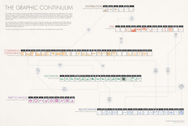 The-Graphic-Continuum-POSTER