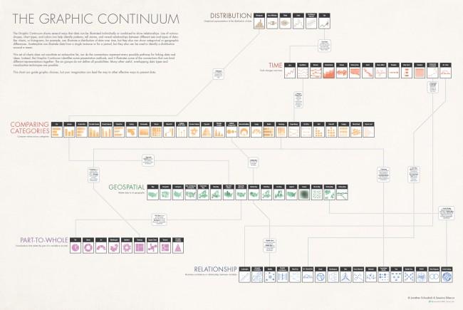 The-Graphic-Continuum-POSTER